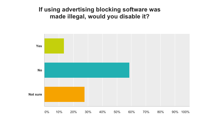 If adblock was made illegal